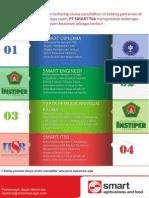 Formulir Pendaftaran Beasiswa Tahun Ajaran 2014-2015