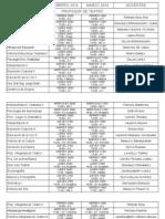 Examenes Finales Enero Febrero 2014