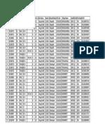 2014-VRA_Ranga Reddy District-General Merit List-ReviewKeys.com