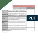 Matrices Rendicion de Cuentas