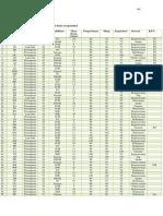 Lampiran data Pkm 17-01-2014.docx