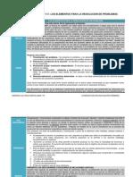 Elementos Para La Resolucion de Problemas-cuadro Comparativo