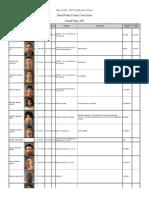 Grand Forks County arrests 2/21/2014