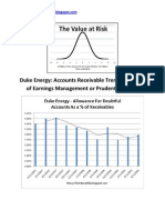 Duke Energy and Allowance For Doubtful Accounts