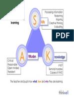 ASK model