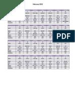 February 2013 Schedule