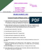 Sharemarket-2013
