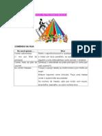 DICAS NUTRICIONAIS BÁSICAS.doc