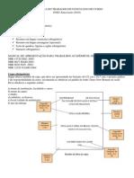 Estrutura de TCC