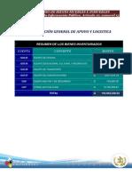 Policianacional Policianacional Inventario Bienes Muebles e Inmuebles
