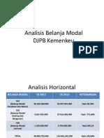 Analisis Belanja Modal DJPB