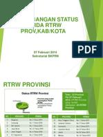 Perkembangan Status Penyelesaian Peraturan Daerah terkait RTRW Provinsi/Kabupaten/Kota per 07 Februari 2014