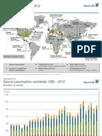 Natural Catastrophes 2012 Wold Map En