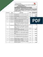 Precios Referenciales de Vialidad 2010-2012