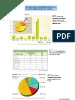 Características das explorações agrícolas (11.º) (2)