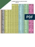 5.6. Tabel nominal cu membrii Telefoane CLSU Ilfov.pdf