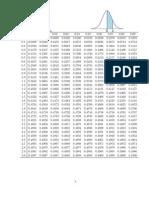 Statistics Tables (1)