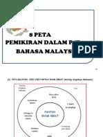 Contoh Peta Pemikiran Dlm Pdp Bm