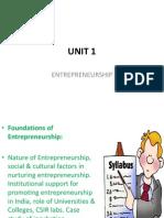 Unit 1 Entrepreneurship 3rd Sem MBA Mysore University