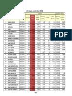 Jcr Impact Factors List 2013