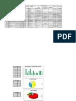 base de datos 3a,b