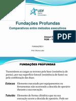 Fundações Profundas - Comparativos entre métodos executivos (Amauri)