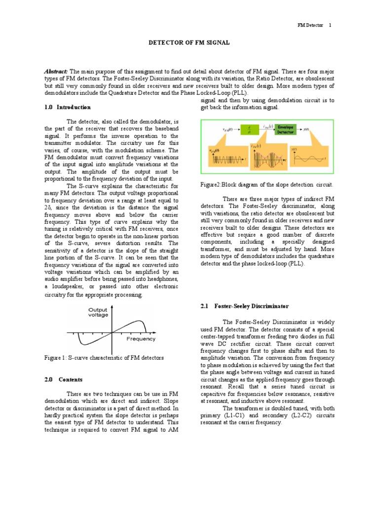 Detector Of Fm Signal Radio Frequency Modulation Figure 2 4 Transmitter Block Diagram