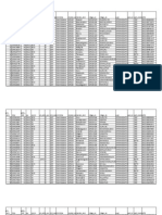 2014 VRO_WestGodavari District General Merit List ReviewKeys.com