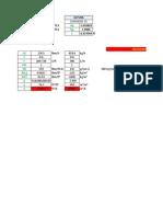 Tabela - Colunas de Separacao