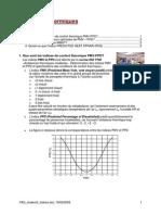 FAQ Chaleur5 Indices