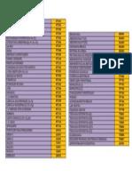 Tabela de Disciplinas EBNESR 2013 (3)