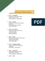 Listado de Asociaciones de Mujeres de Cartagena