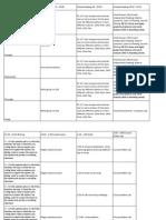 lesson plan week 19 2014