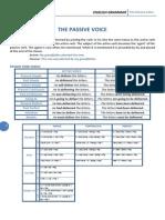 The Passive Voice1