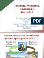 Empresar, Productos y Mercados