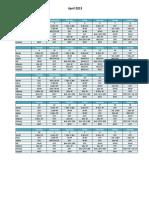 April 2013 Schedule
