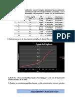 Uso de correlaciones y gráficas.xlsx