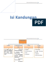 Mind Map Terapi