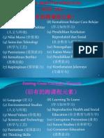 EMK&Lesson Plans 2012(3 Languages)