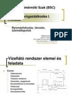 10ea_Telepulesi_vizgazdalkodas