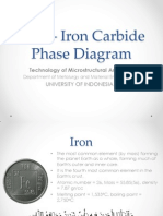 03 - Iron _ Iron Carbide
