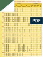Tabelas Liga Cobre