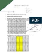 Tugas 1 Analisis Hujan Mk Hidrologi Terapan 20122013