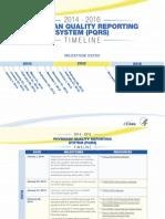 Cms Pqrs Timeline 01-27-2014