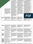 Coach - Unicismo - Características CID