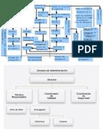 Como Organizar Una Empresa