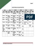 Daftar Tema dan Alokasi Waktunya dalam Kurikulum '13