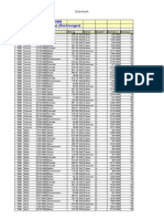 DB Blumen Rechnungsstatistik