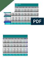 Umfangreiche Tabelle