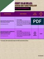 Program Web Januari 2013